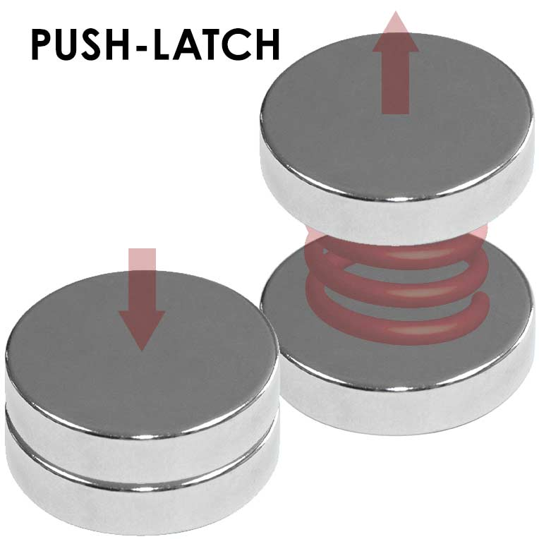 Latch Polymagnet®